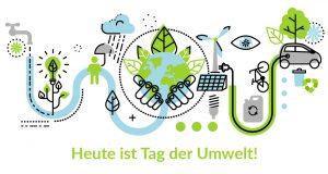 TIGERTATZE - News - Tag der Umwelt